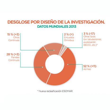 datos2