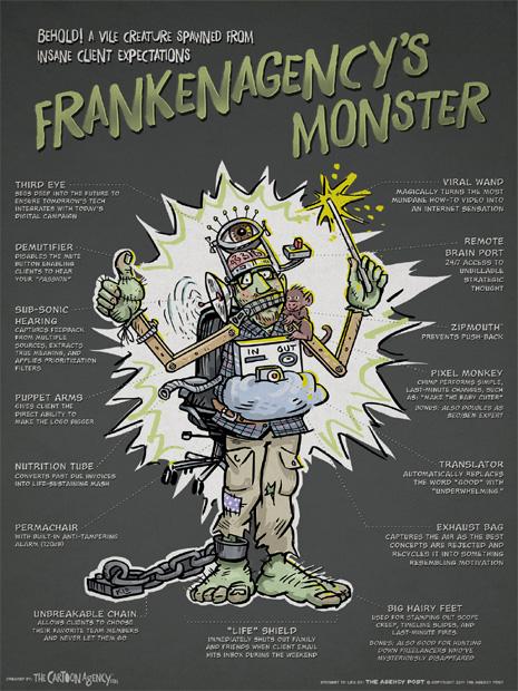 frankenagency
