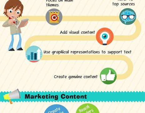 Cómo convertirse en experto en marketing de contenidos (y no morir en el intento)