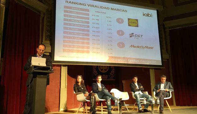 Estas son las marcas que dominan la comunicación en redes sociales en España