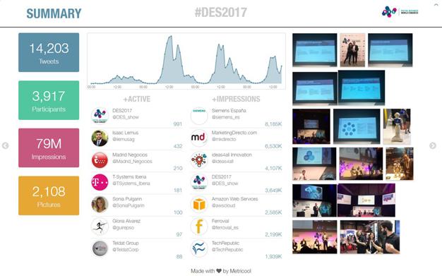 MarketingDirecto.com se erige como el medio líder en impactos en Twitter durante el DES 2017