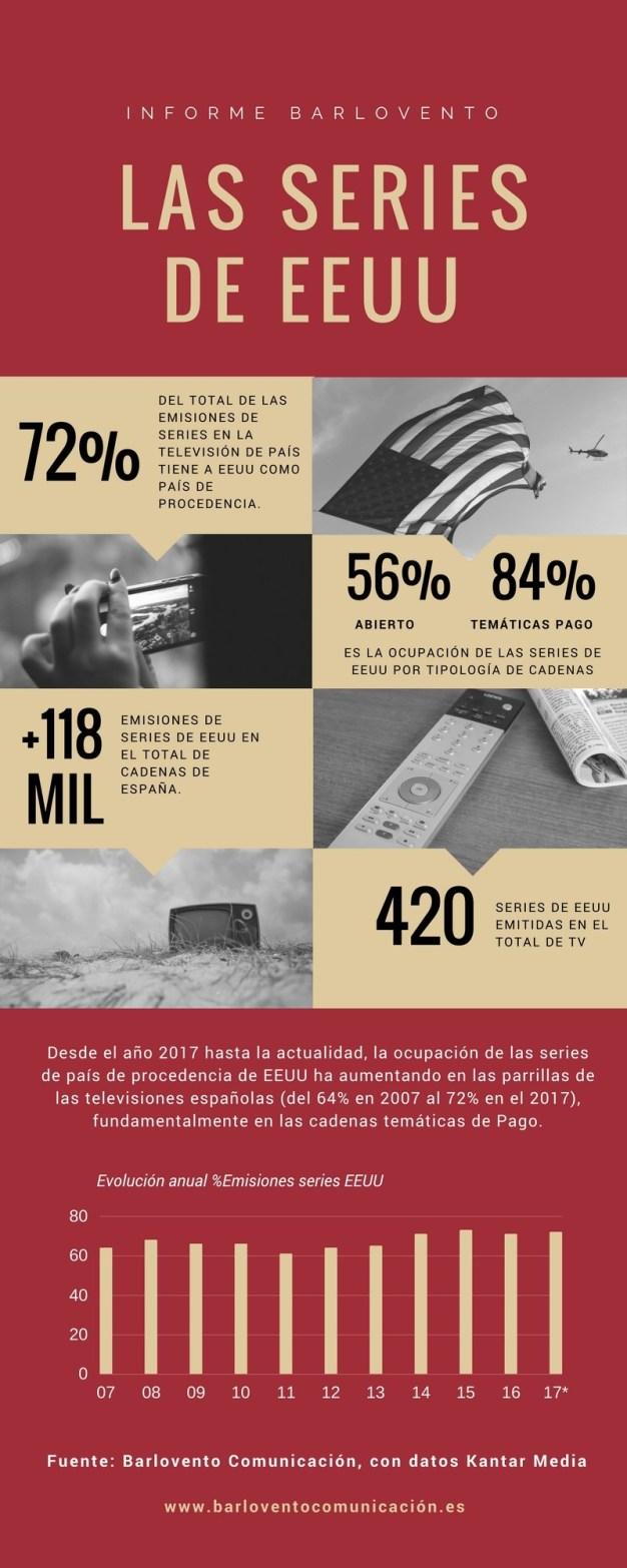 El 72% de las series emitidas en España proceden de Estados Unidos