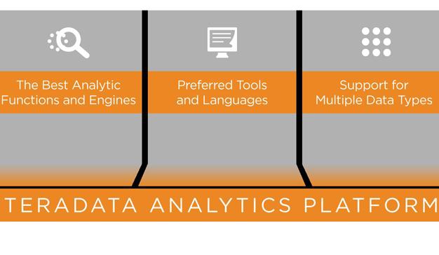 Teradata presenta la analítica del futuro con su Analytics Platform