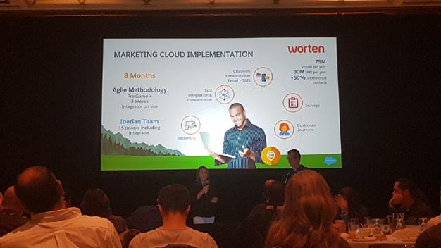 Tecnología inspiracional o cómo las marcas apuestan por sus clientes con Salesforce