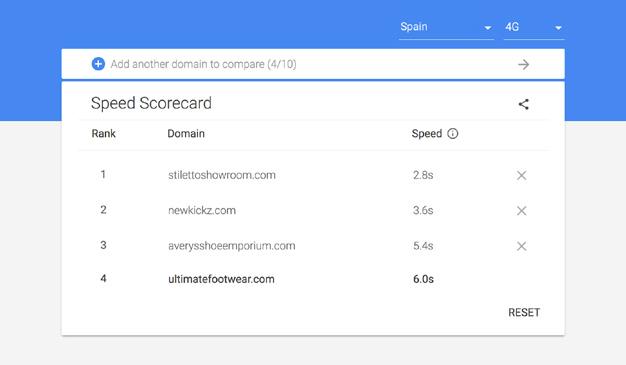 A mayor velocidad del sitio web para móviles, mejores resultados de empresa