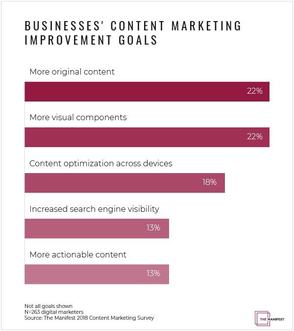 ¿Con qué frecuencia le dan las empresas a la tecla a la hora de publicar contenidos?