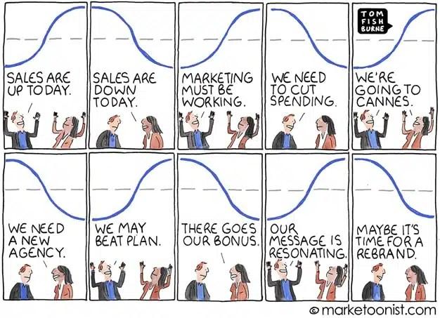 El data no es la panacea para todos los problemas marketeros