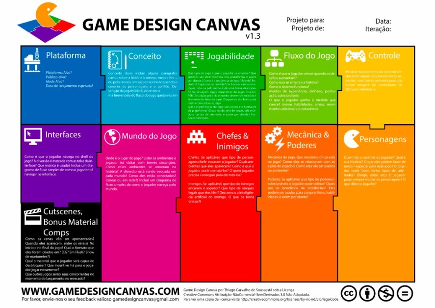 game-desing-canvas-marketing-games