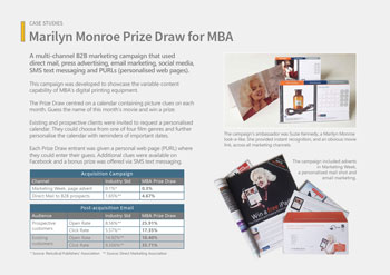 Case Study: Marilyn Monroe Prize Draw