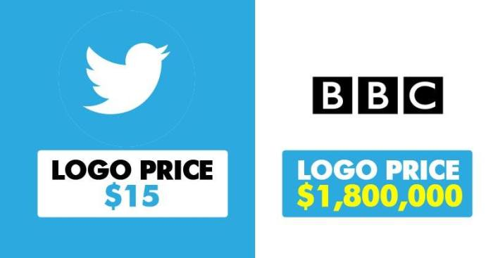 the price tags of these 10 famous logo designs will surely blow your