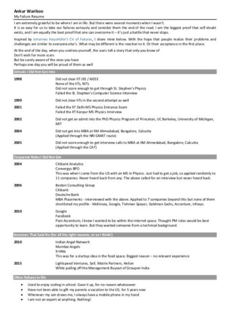This Failure Cv By Entrepreneur Ankur Warikoo Is An Inspiration For