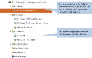 Completed Email System Version 1