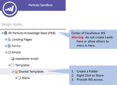 Example COE for Marketo Workspace