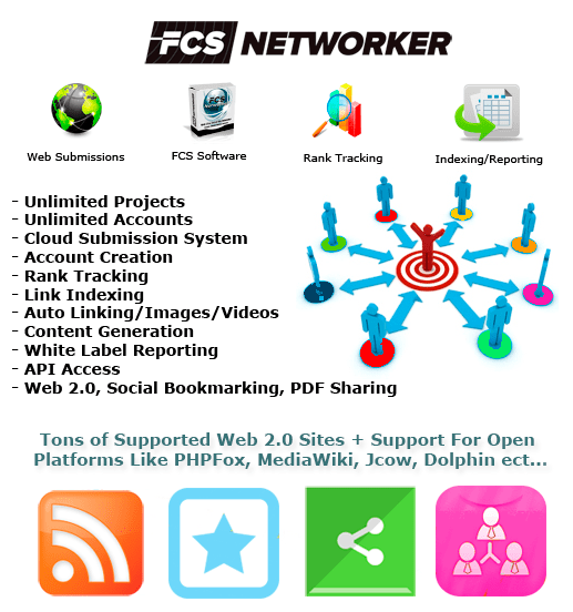 fcs networker