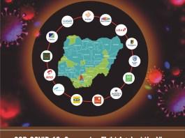 CSR-COVID 19: Corporates Fight Against The Virus