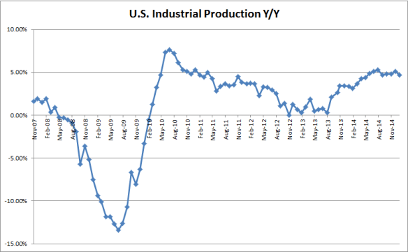 IndustrialProd_YY_140116_2