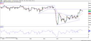 S&P 500 eMini Futures - 23-Sep-16 8:00 AM