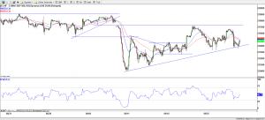 S&P 500 eMini Futures 30-Sep-16 8:15 AM