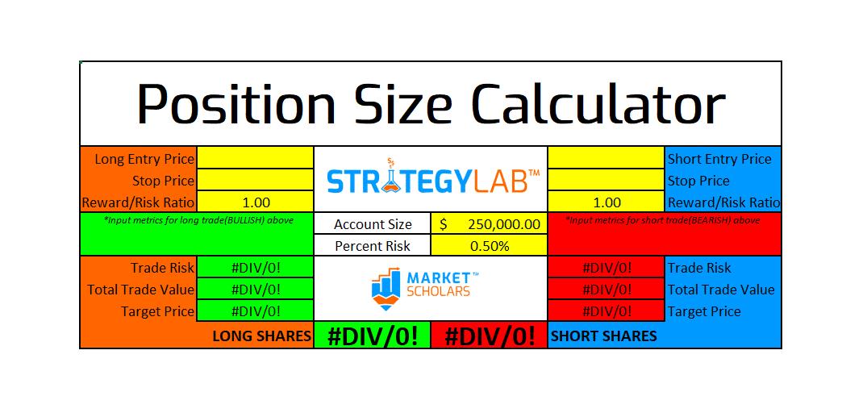 Position Size Calculator via @https://www.pinterest.com/market_scholars