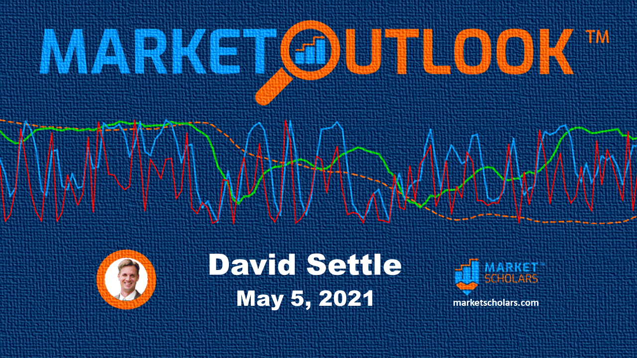 Market Outlook™ – 05/05/21 via @https://www.pinterest.com/market_scholars