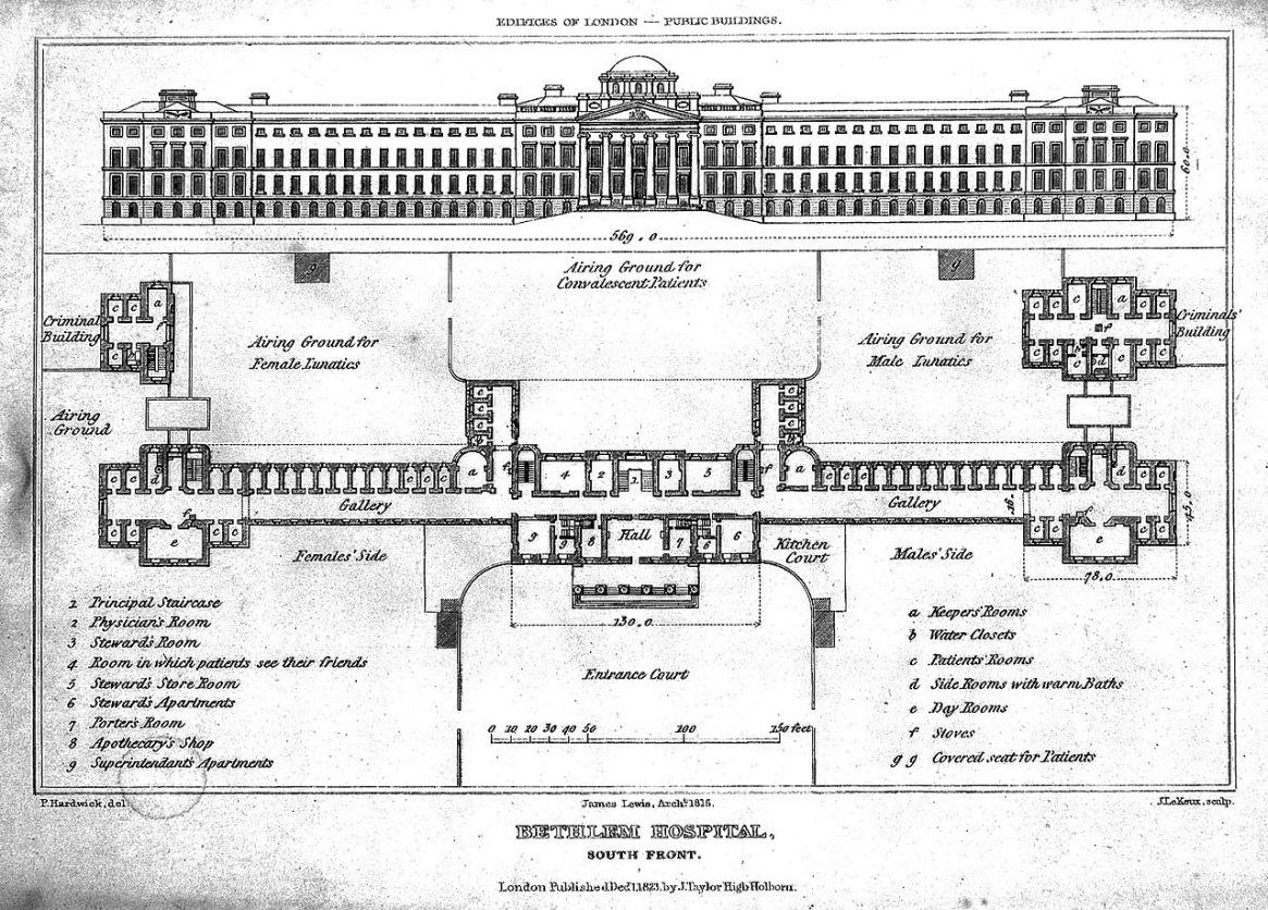 Bethlem Hospital (Bedlam) - Wikicommons