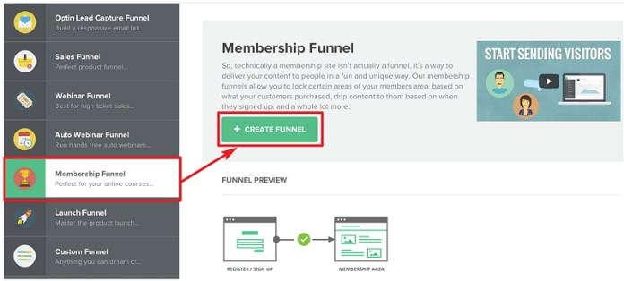 The Only Guide to Clickfunnels Membership