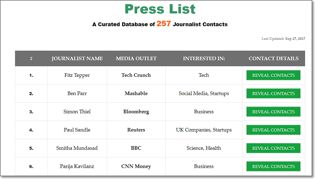 Press List - a curated database of 257 journalist contacts