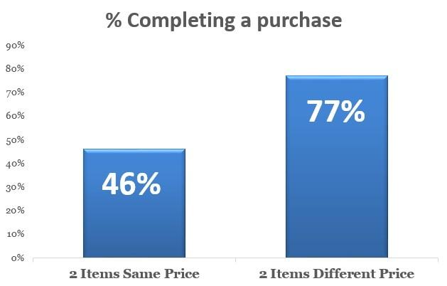 Purchase-Complete-e1413203666953