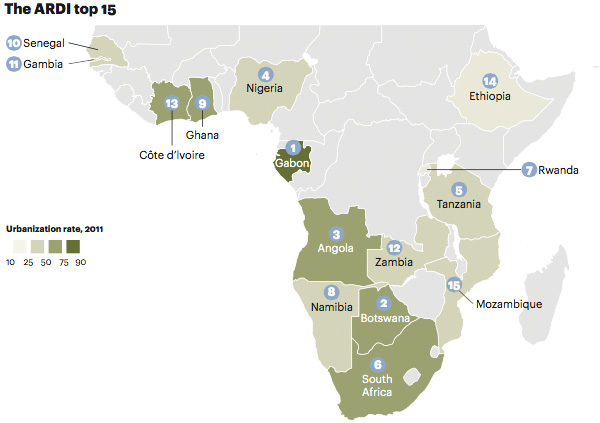 "The ARDI Top 15. A.T Kearney report (Consultancy.uk.): ""The 15 most attractive retail / FMCG markets in Africa"""