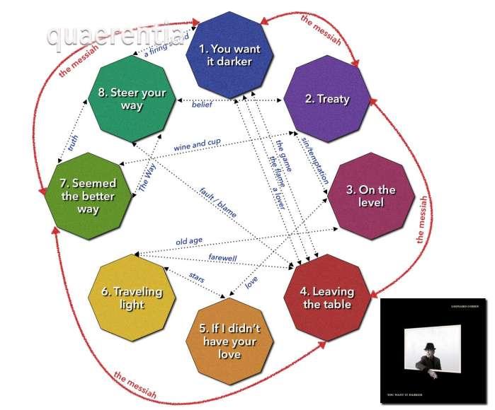 Cohen analysis albumwtmk.jpg