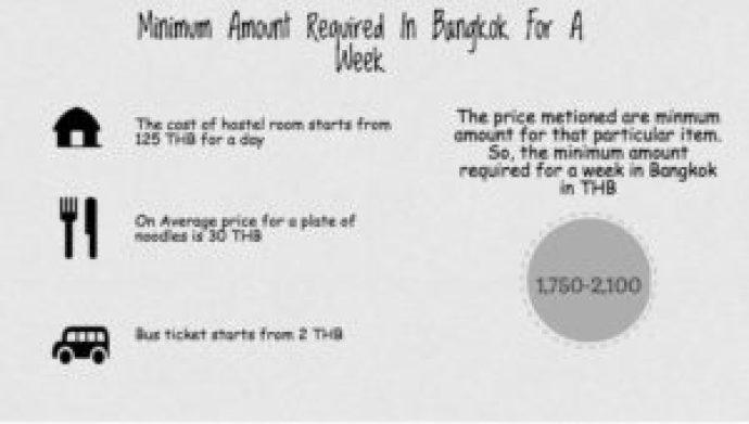 Minimum Amount For A Week In Bangkok