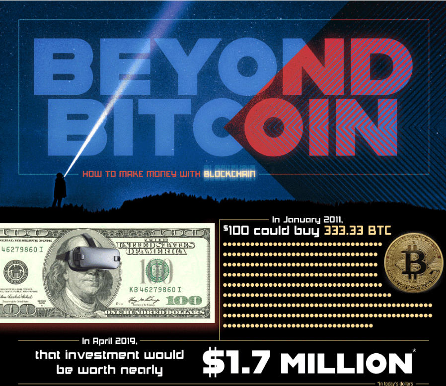 You Don T Have To Buy Bitcoin To Make Money With Blockchain -