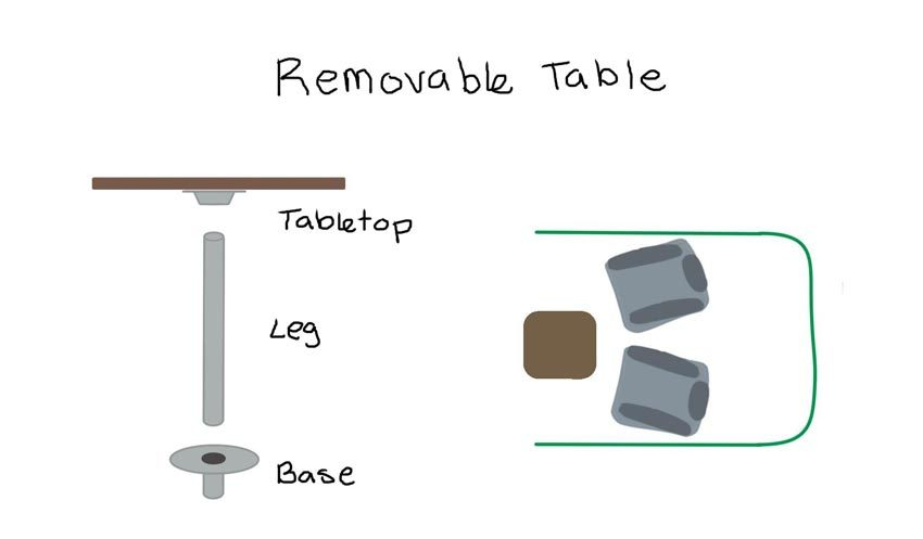 removable table