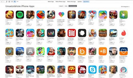 Unter den 50 umsatzstärksten Apps im gesamten iTunes App Store befinden sich allein 15 Online-Multiplayer-Strategiespiele. Die umsatzstärksten Apps sind die, wo die Spieler mit In-App-Käufen vermeintliche Vorteile im Spiel mit echtem Geld einmal oder mehrfach zukaufen. Eine Regulierung der App Stores könnte dieses Bild verändern.