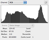 Histogram on an adjusted image