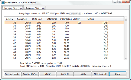 Analysing an RTP stream based on a Wireshark trace