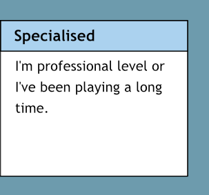 Specialised