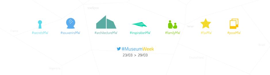 Die Themen der #MuseumWeek 2015 (Quelle: http://museumweek2015.org)
