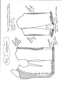 Esquema de modelagem do forro do paletó ou blazer.