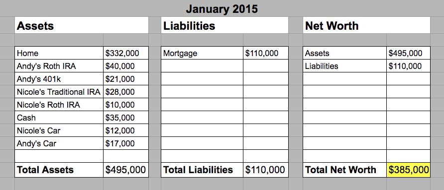 January 2015 - Hill Family Net Worth