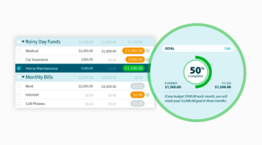 YNAB Goal Features