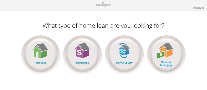 LendingTree Loan Support