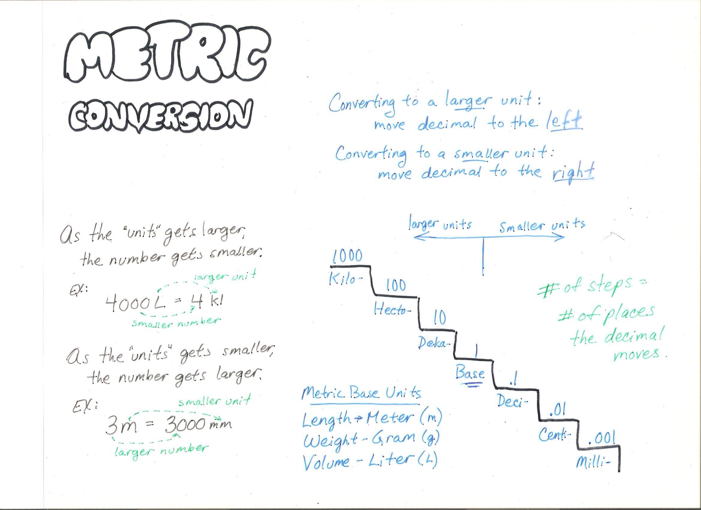 Tomasello L Metric Conversion Ladder Staircase