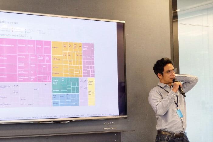 Tableau data visualization office