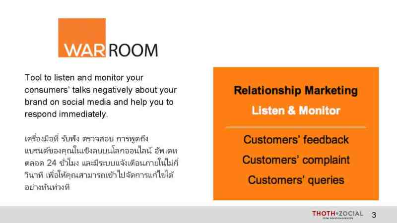 Warroom Social Listenning Tool