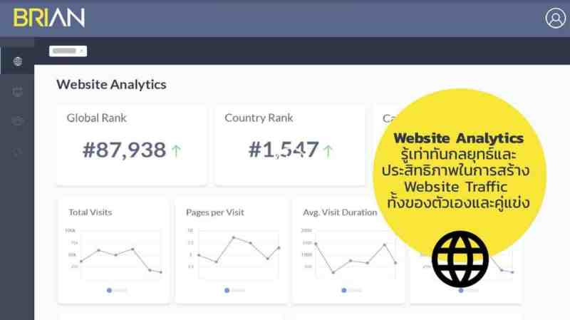แนะนำ Marketing Analytics Platform