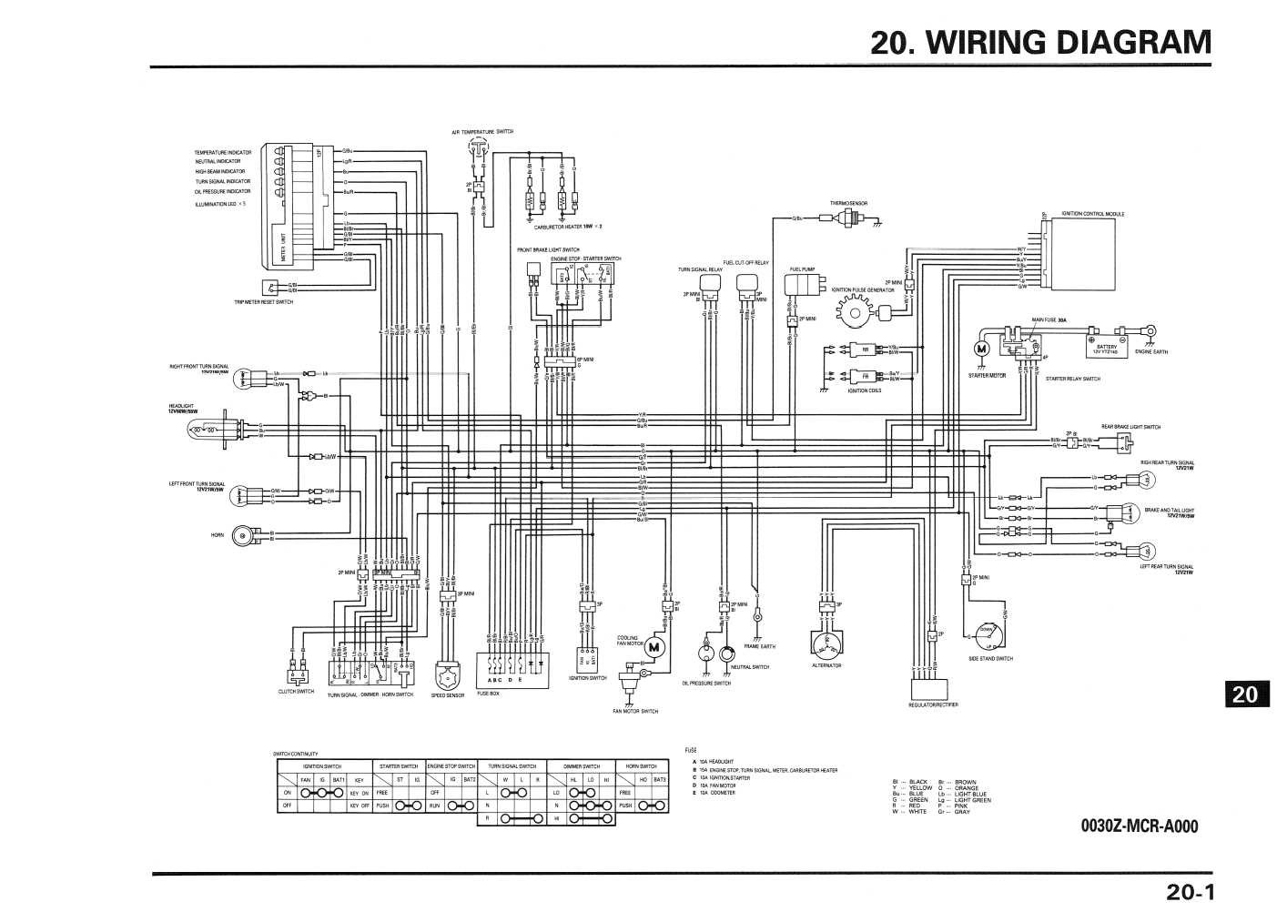 Wiring Diagram Vt
