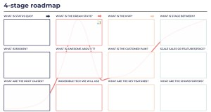 4 stage roadmap template free
