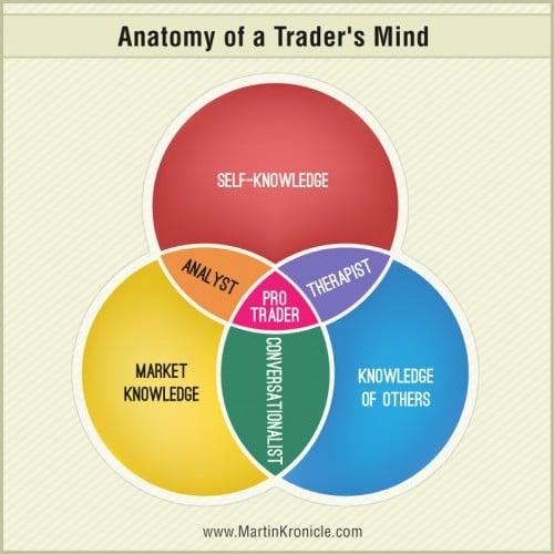 tradersmindset
