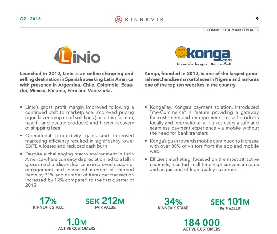 Konga nigeria Valuation Statistics